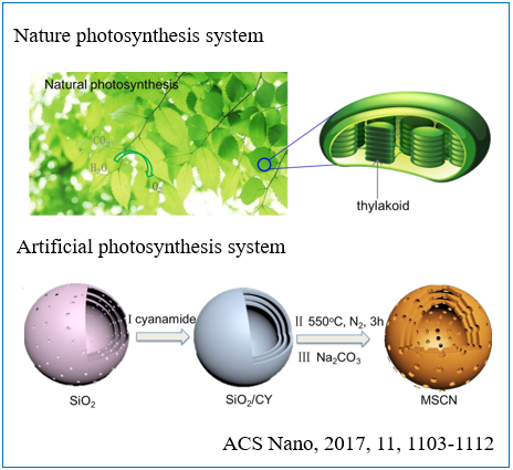 Semiconductor-Based Artificial Photosynthesis